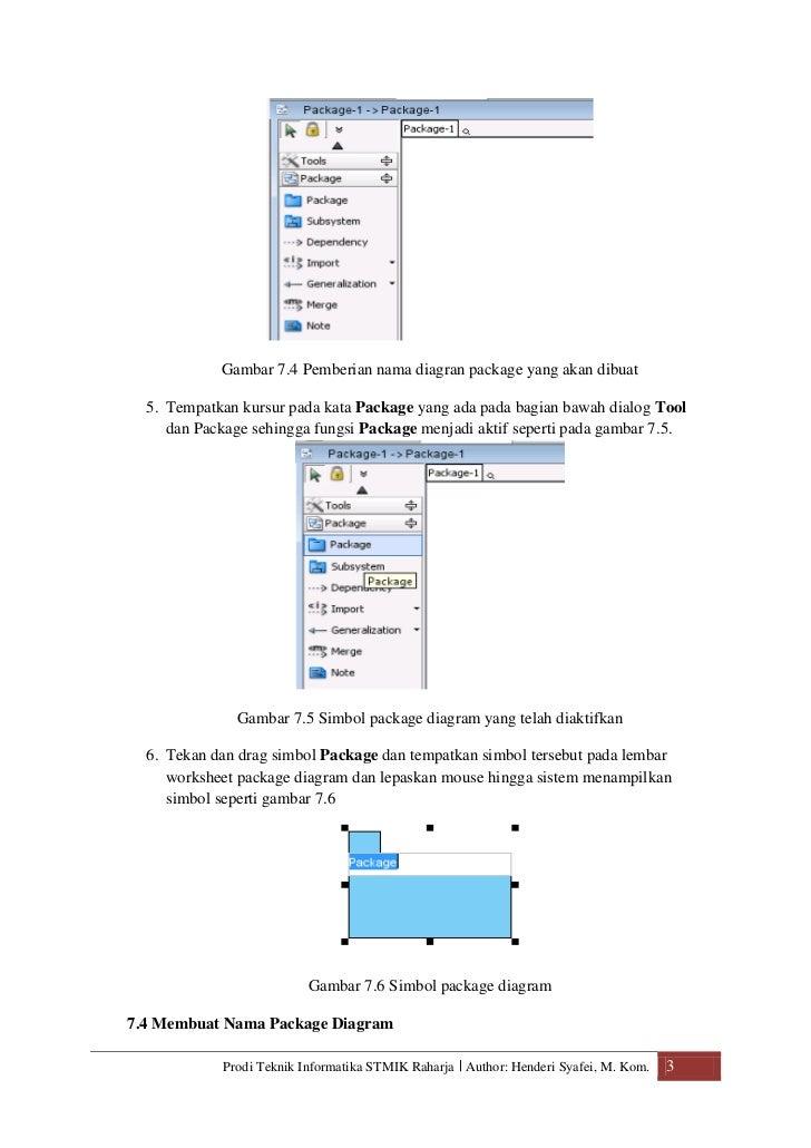 2011 package subsystem erd diagram gambar 74 pemberian nama ccuart Choice Image