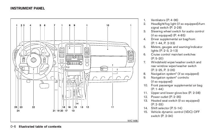 2005 smart car fuse box location schematic diagrams rh ogmconsulting co  2005 smart fortwo fuse box location
