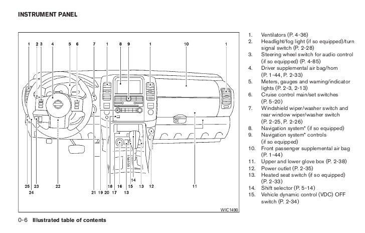 smart forfour fuse box diagram wiring diagram portal u2022 rh graphiko co  smart roadster fuse box location and diagram