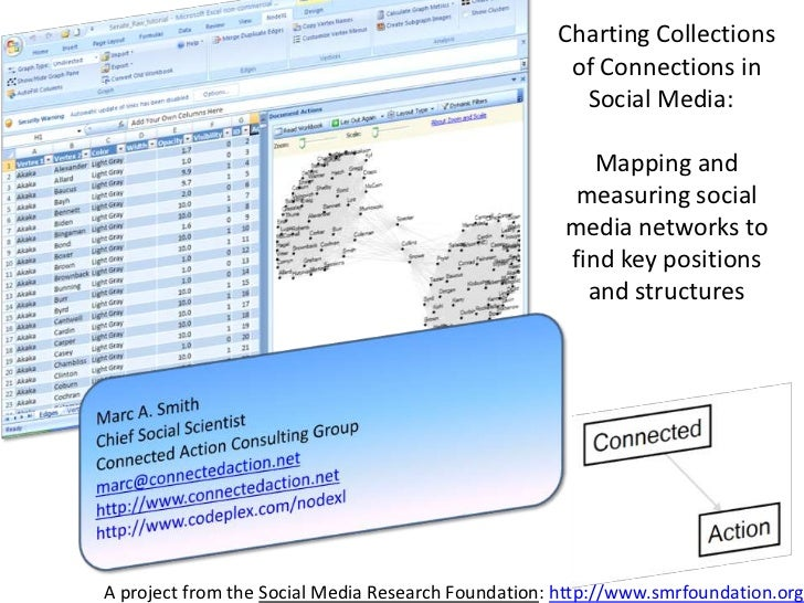 Charting Collections of Connections in Social Media:  <br />Mapping and measuring social media networks to find key positi...