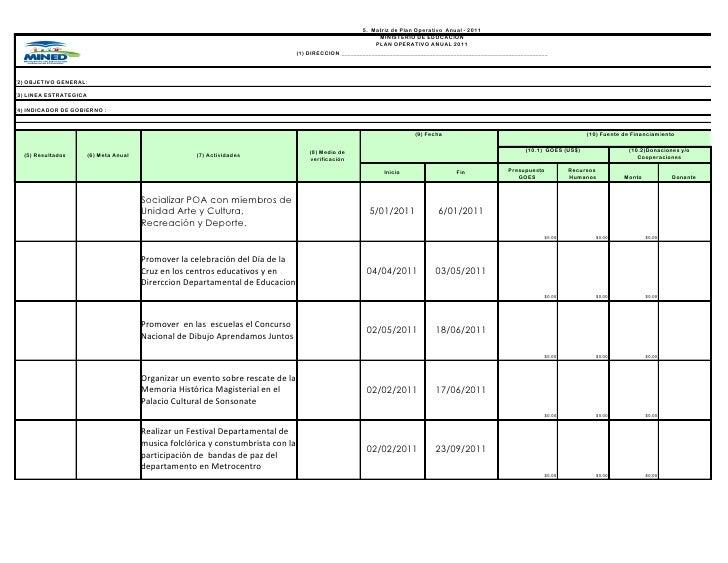 5. Matriz de Plan Operativo Anual - 2011                                                                                  ...