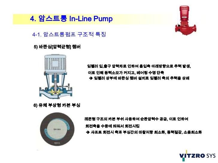 4. 암스트롱 In-Line Pump4-1. 암스트롱펌프 구조적 특징5) 바란싱[압력균형] 챔버                  임펠러 입,출구 압력차로 인하여 흡입측 아래방향으로 추력 발생,                ...