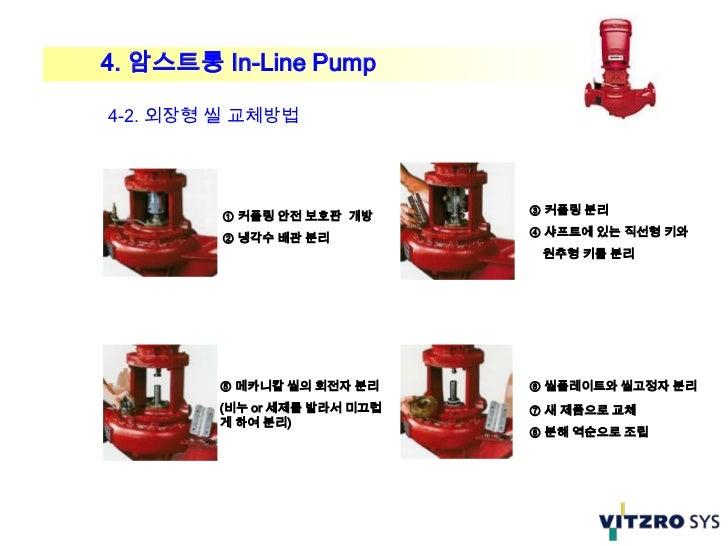 4. 암스트롱 In-Line Pump4-2. 외장형 씰 교체방법                             ③ 커플링 분리        ① 커플링 안전 보호판 개방                           ...