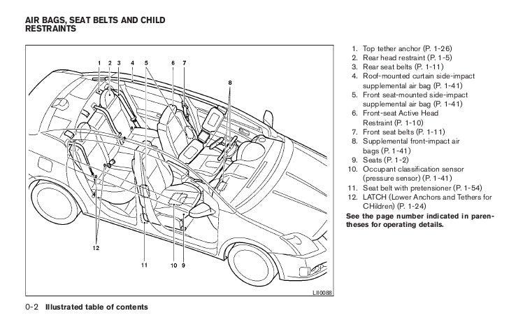 2011 sentra owner u0026 39 s manual
