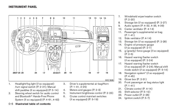 Sentra Owners Manual