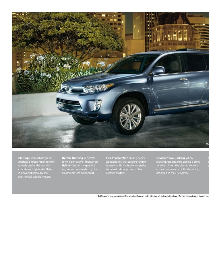 2011 Toyota Highlander For Sale In Virginia Beach VA | Checkered Flag…