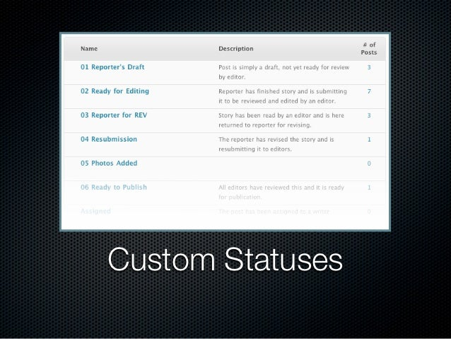 Email NotificationsUser Groups