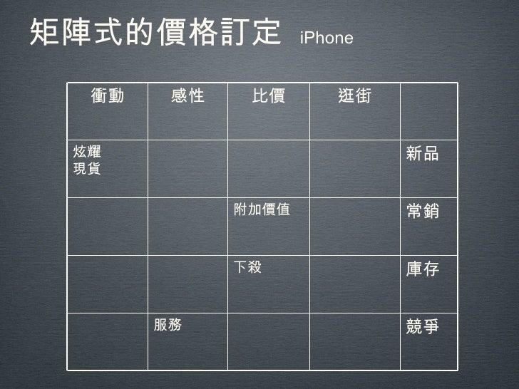 矩陣式的價格訂定  iPhone 衝動 感性 比價 逛街 炫耀 現貨 新品 附加價值 常銷 下殺 庫存 服務 競爭