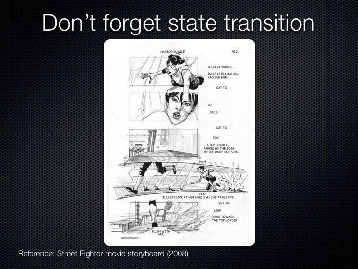 Finite State Machine  State   Transition              (Finite State Machine)