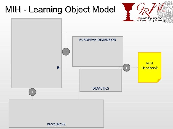 MIH - Learning Object Model http://grial.usal.es