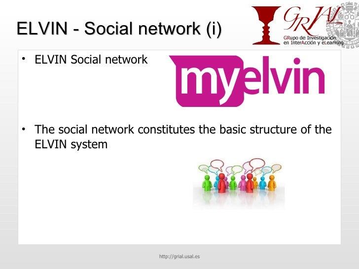 ELVIN - Social network (i) <ul><li>ELVIN Social network </li></ul><ul><li>The social network constitutes the basic structu...
