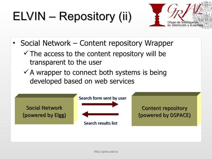 ELVIN – Repository (ii) <ul><li>Social Network – Content repository Wrapper </li></ul><ul><ul><li>The access to the conten...