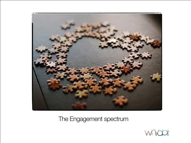The Engagement spectrum
