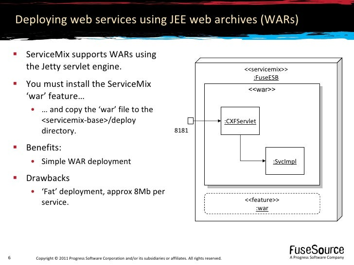 WebServices in ServiceMix with CXF