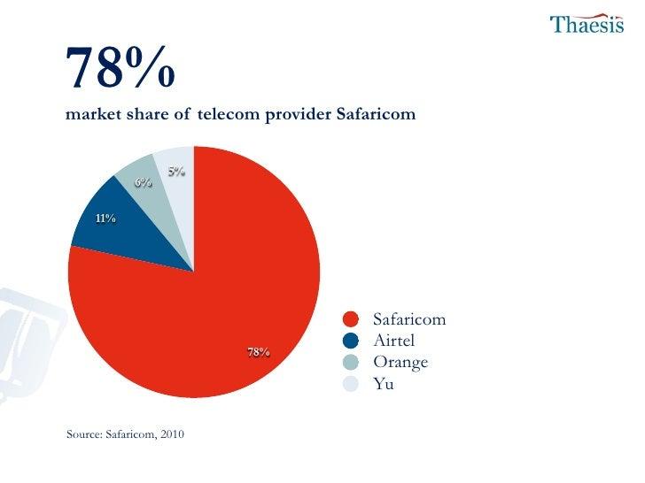 Camera cell phone market penetration