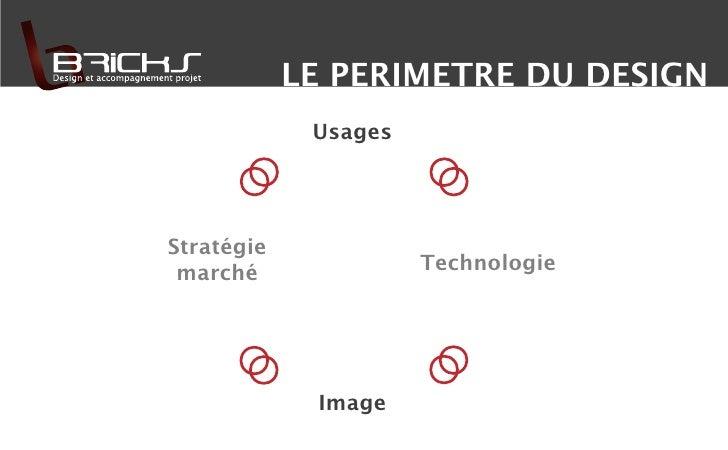 LE PERIMETRE DU DESIGN             UsagesStratégie marché               Technologie             Image