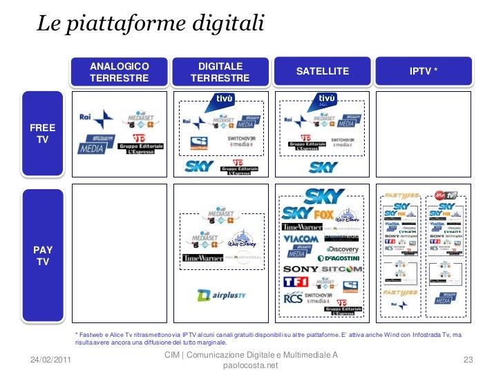 Le piattaforme digitali                  ANALOGICO                             DIGITALE                                   ...
