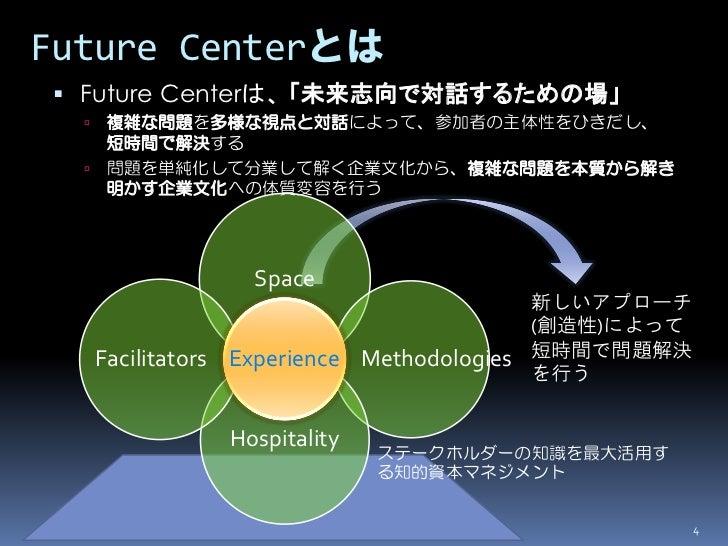 参考Future Centerとは Future Centerは、 「未来志向で対話するための場」   複雑な問題を多様な視点と対話によって、参加者の主体性をひきだし、    短時間で解決する   問題を単純化して分業して解く企業文化から...