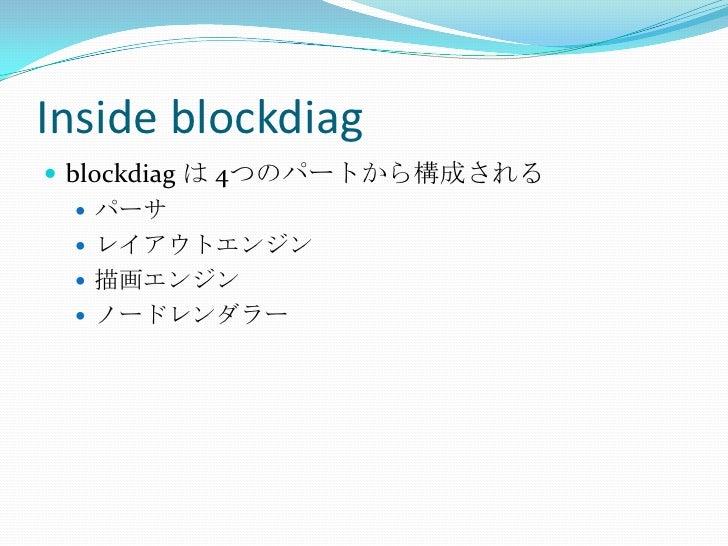 Inside blockdiag<br />blockdiagは 4つのパートから構成される<br />パーサ<br />レイアウトエンジン<br />描画エンジン<br />ノードレンダラー<br />