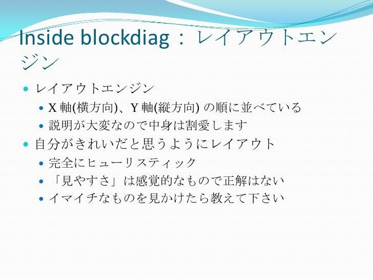 Inside blockdiag:レイアウトエンジン<br />レイアウトエンジン<br />X 軸(横方向)、Y 軸(縦方向) の順に並べている<br />説明が大変なので中身は割愛します<br />自分がきれいだと思うようにレイアウト<br...