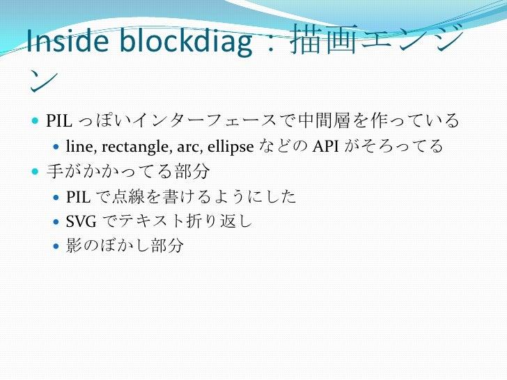 Inside blockdiag:描画エンジン<br />PIL っぽいインターフェースで中間層を作っている<br />line, rectangle, arc, ellipse などの API がそろってる<br />手がかかってる部分<br...