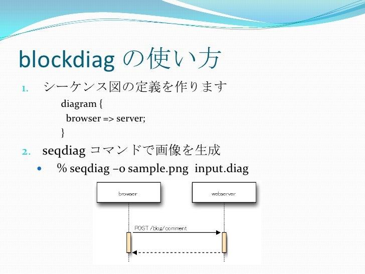 blockdiag の使い方<br />シーケンス図の定義を作ります<br />diagram {<br />  browser => server;<br />}<br />seqdiagコマンドで画像を生成<br />% seqdiag –...