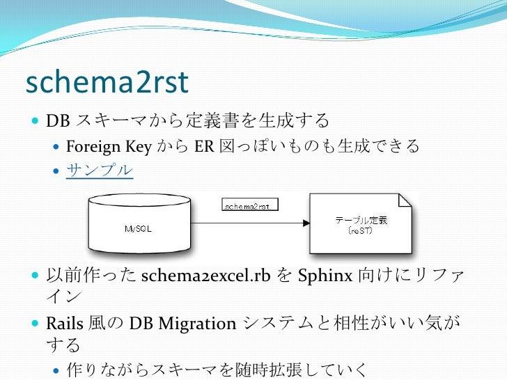 schema2rst<br />DB スキーマから定義書を生成する<br />Foreign Key から ER 図っぽいものも生成できる<br />サンプル<br />以前作った schema2excel.rb を Sphinx 向けにリファ...