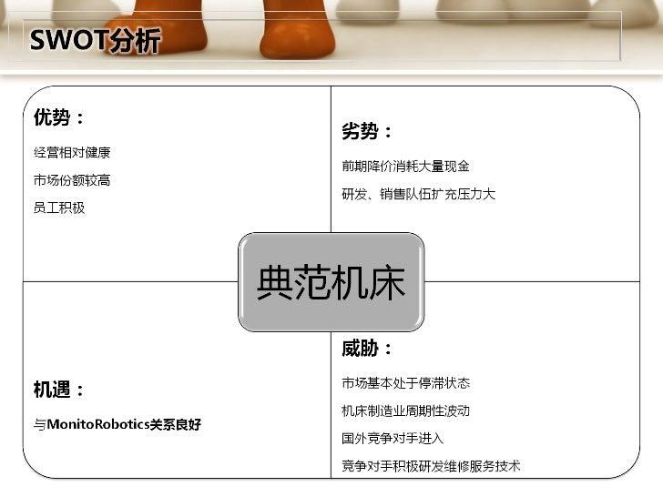 20110222要不要买下它 战略管理案例分析case study of strategy management Slide 3