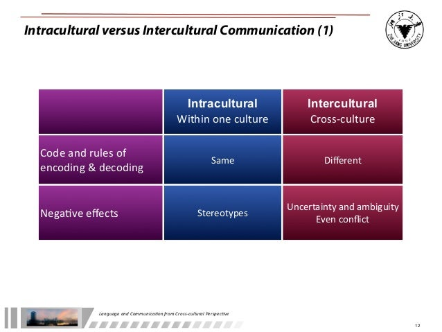 a perspective on intercultural communication As intercultural communication scholars, in this chapter we offer some views from  within our field, and hope they will be useful to scholars in other disciplines as.