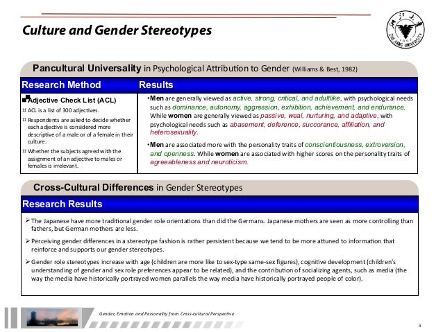 factors contributing to social construction that portrays gender roles according to stereotypes Social cognitive theory of gender development and social construction of gender roles mainly at the restricted predominantly to cognitive or social factors.