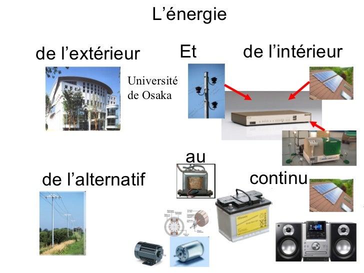 L'énergie de l'extérieur de l'intérieur Et Université de Osaka de l'alternatif continu au