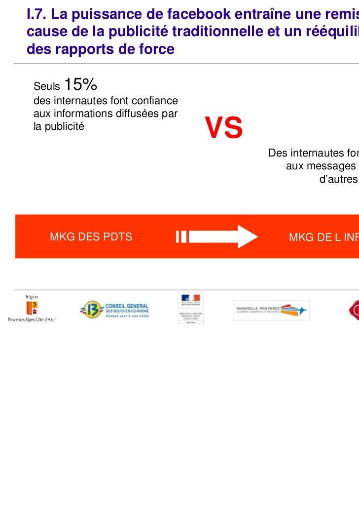 II. Apparition du social commerce       Dans la logique du web 2.0                   Décision stratégique-Les internautes ...