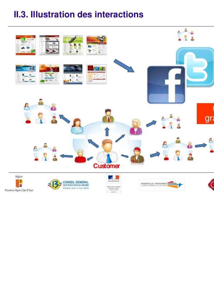 II.4. Le social commerce est une démarche gagnant-gagnant      Pour les marques et les               Pour les internautes ...