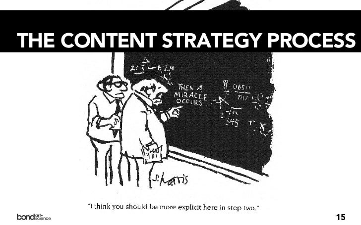 THE CONTENT STRATEGY PROCESS                          15
