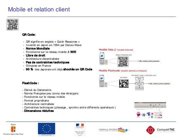 Mobile et relation client QR Code: - QR signifie en anglais « Quick Response » - Inventé en Japon en 1994 par Denso-Wave -...