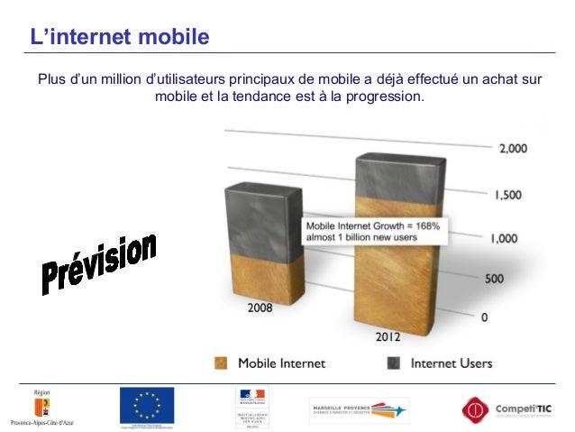 Plus d'un million d'utilisateurs principaux de mobile a déjà effectué un achat sur mobile et la tendance est à la progress...