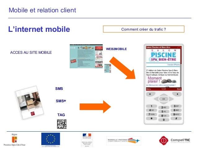 TAG WEB2MOBILE SMS+ ACCES AU SITE MOBILE SMS Comment créer du trafic ?L'internet mobile Mobile et relation client