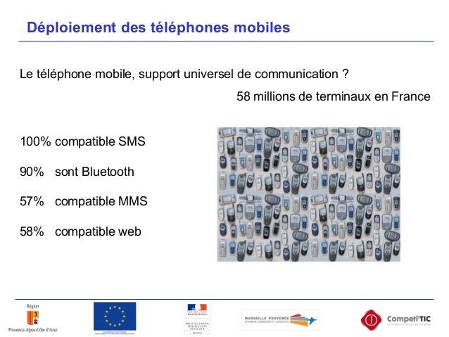 100% compatible SMS 90% sont Bluetooth 57% compatible MMS 58% compatible web Le téléphone mobile, support universel de com...