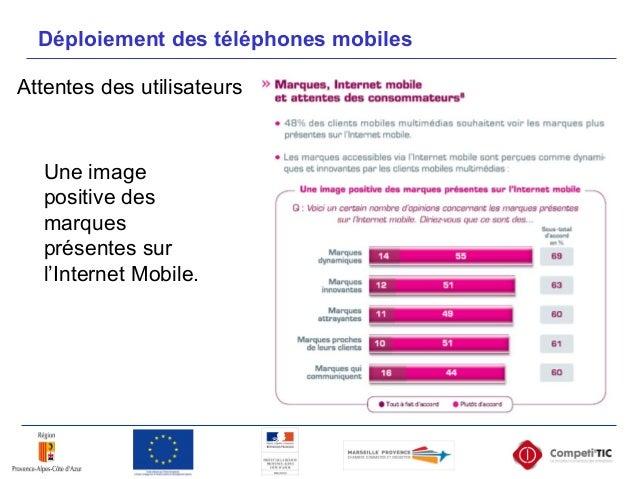 Attentes des utilisateurs Une image positive des marques présentes sur l'Internet Mobile. Déploiement des téléphones mobil...
