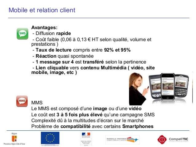 SMS : Marketing direct Le SMS : star 2010 pour les annonceurs Moyen de promotion et de fidélisation le plus utilisé 80% de...