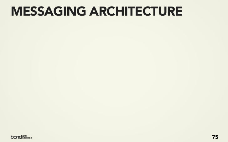 MESSAGING ARCHITECTURE         CALL TO         ACTION        PRIMARY        MESSAGE       SECONDARY        MESSAGES       ...