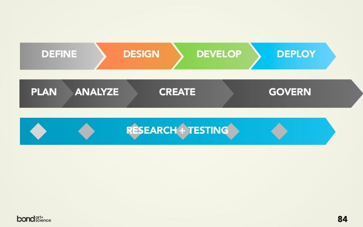 DEBRIEF AND FINDINGSIn a more formal test environment, it's likely that you would record theinterview for later review, an...