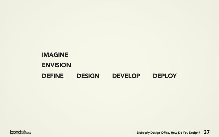 ENGAGE     IMAGINE                             DEBRIEF              ENHANCEDISCOVER   ENVISION                            ...