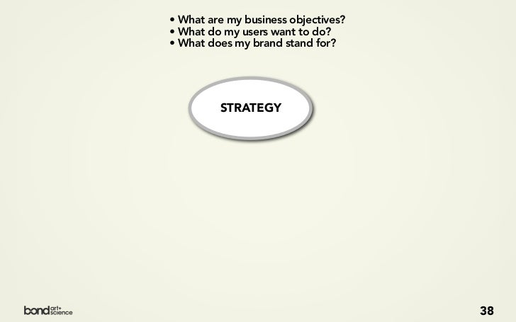 • What are my business objectives?                              • What do my users want to do?                            ...