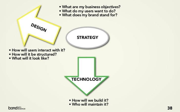 THE CONTENT STRATEGY PROCESS PLAN                          39