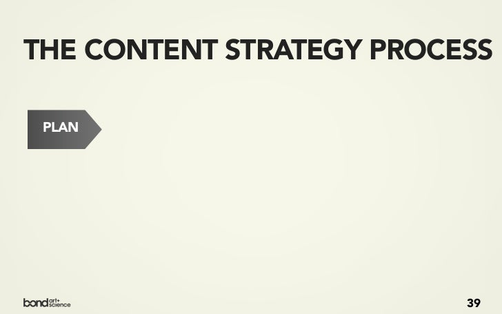 THE CONTENT STRATEGY PROCESS PLAN   ANALYZE   CREATE   GOVERN                                    39