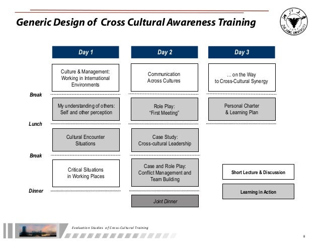 case studies on cross cultural communication