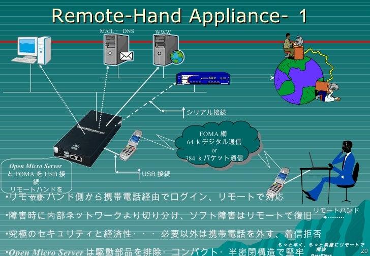 Remote-Hand Appliance- 1 リモートハンド WWW MAIL ・ DNS USB 接続 シリアル接続 <ul><li>リモートハンド側から携帯電話経由でログイン、リモートで対応 </li></ul><ul><li>障害時に...