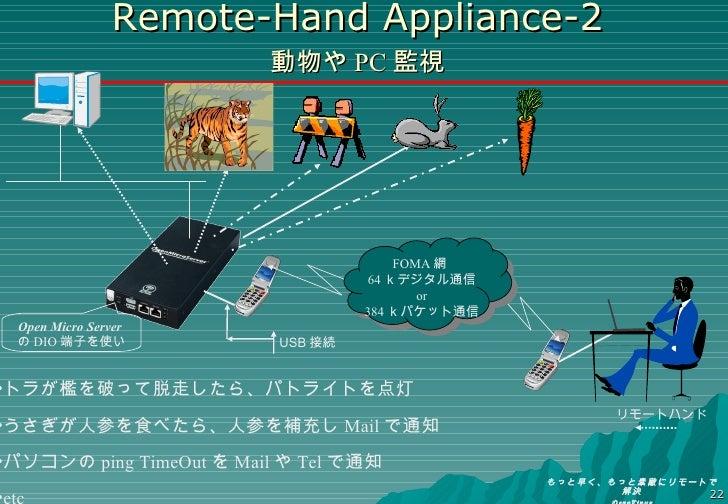 Remote-Hand Appliance-2 動物や PC 監視 リモートハンド USB 接続 <ul><li>トラが檻を破って 脱走した ら、パトライトを点灯 </li></ul><ul><li>うさぎが人参を食べたら、人参を補充し Mai...