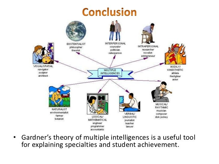 theory and application of multiple intelligences Like most teachers, you're probably familiar with howard gardner's theory on multiple intelligences: that there are eight different types of intelligence and that these intelligences guide the way we learn and process information what you may not be as familiar with is how to apply a multiple .